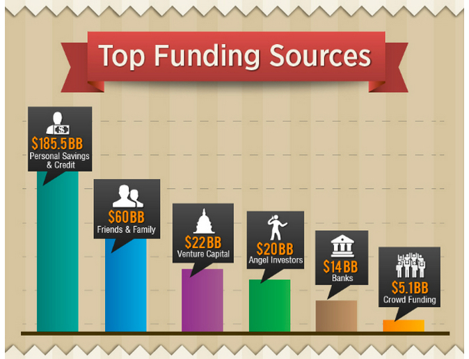 Startup_Funding___Fundable